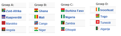 africa cup 2013