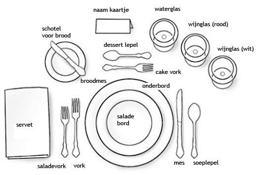tafel opmaak 2